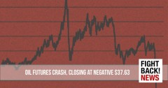 Oil futures crash, closing at negative $37.63
