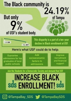 graphic: Black community 24.19% of Tampa; only 9% USF student body